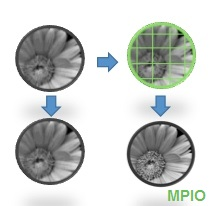 Multi-Point Image Optimization (MPIO) – Each image is divided into 9 sub-images which are each optimized before being incorporated back into a single image. This brings image you would expect in a cath lab into a mobile device. MPIO applies different filters to post-process the images without changing X-ray dose.